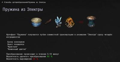 prygina_iz_elektri_recept.jpg