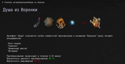 dysha_iz_voronki_recept.jpg